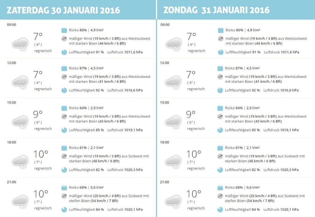 pooltocht2016-weerbericht